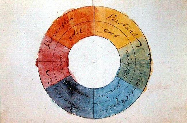 Goethe Farbkreis